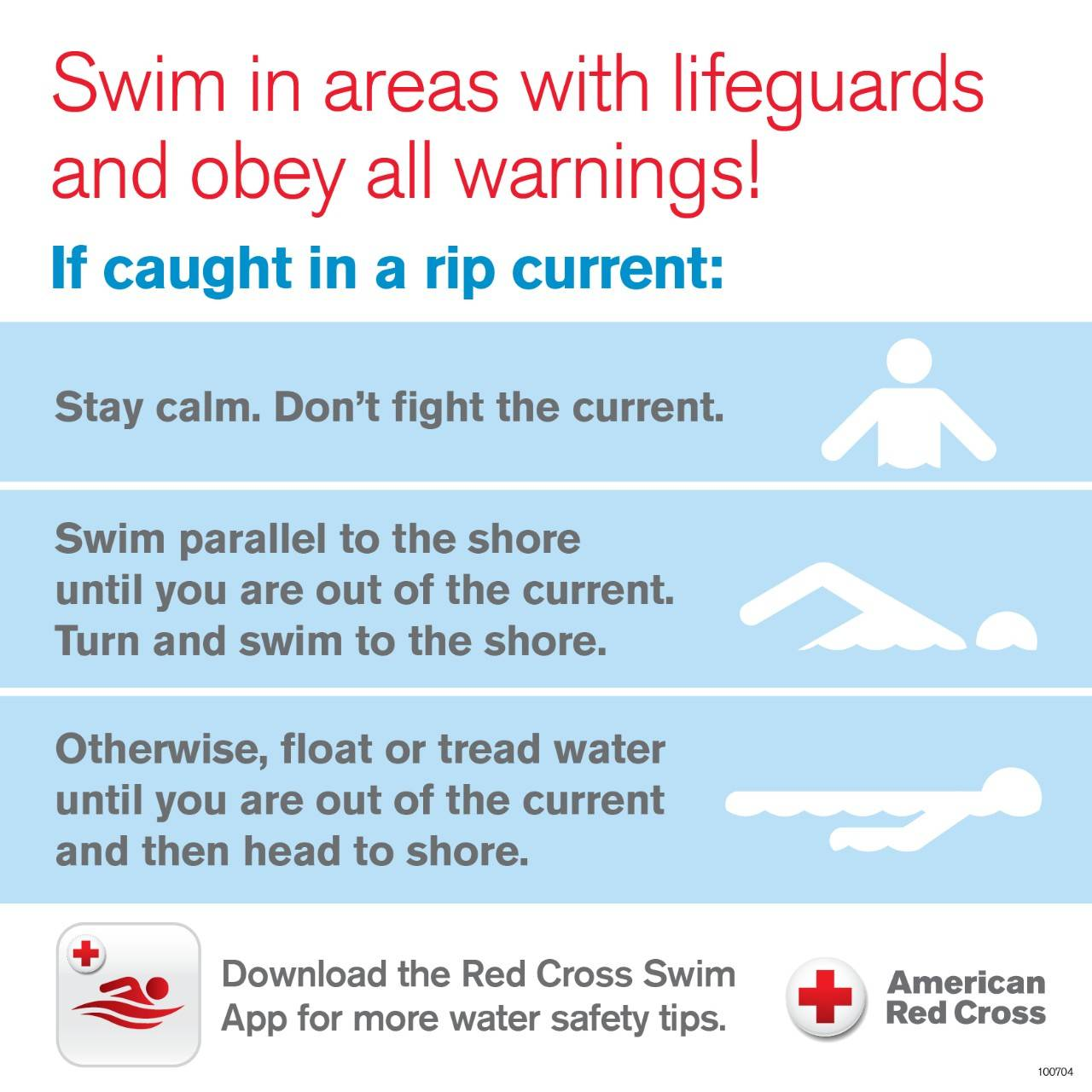 infographic for rip currents