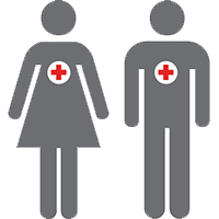 Significant Dates in Red Cross History | American Red Cross