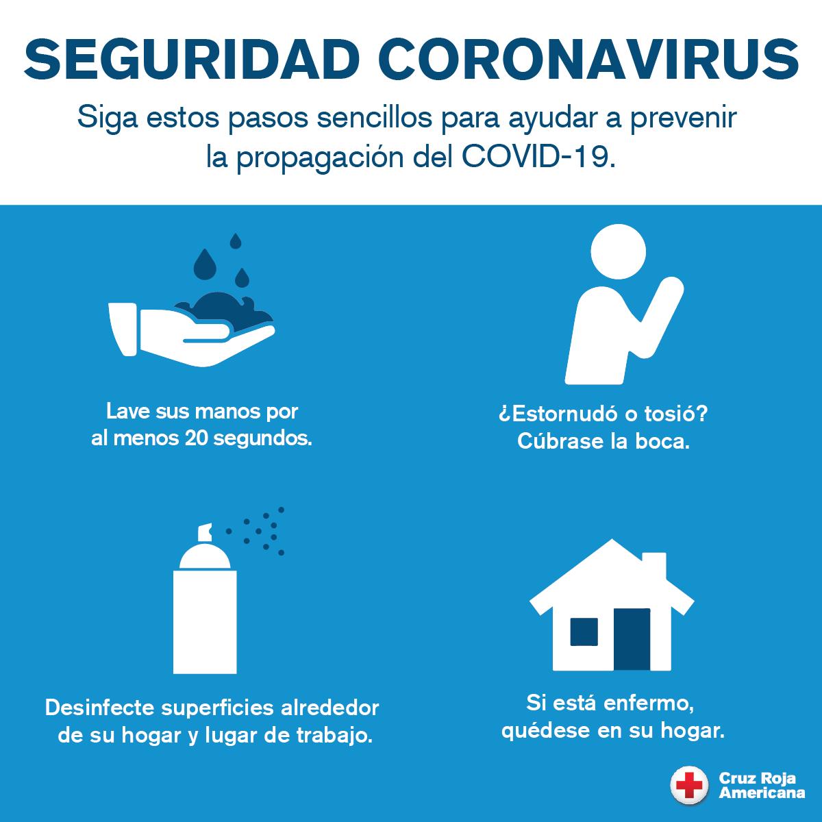 Coronavirus: Qué significa el distanciamiento social