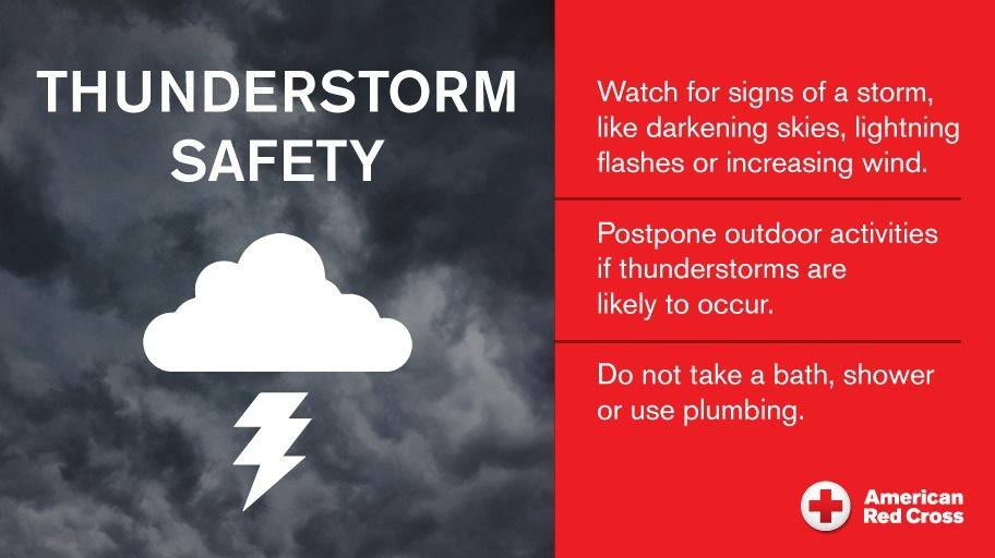 Thunderstorm Safety Tips - watch for signs, postpone outdoor activities, don't take a shower