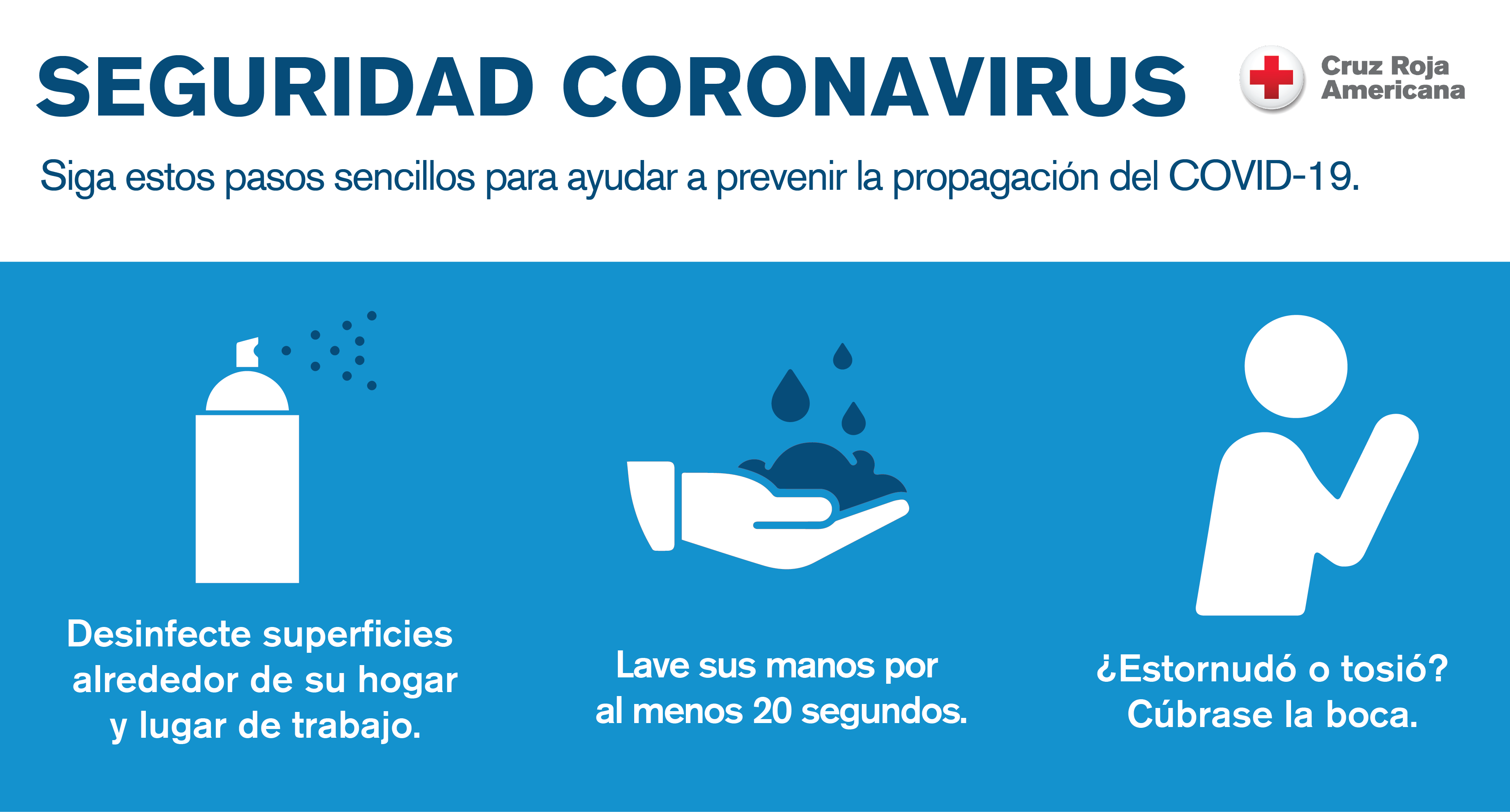 Coronavirus: Consejos de salud y preparación