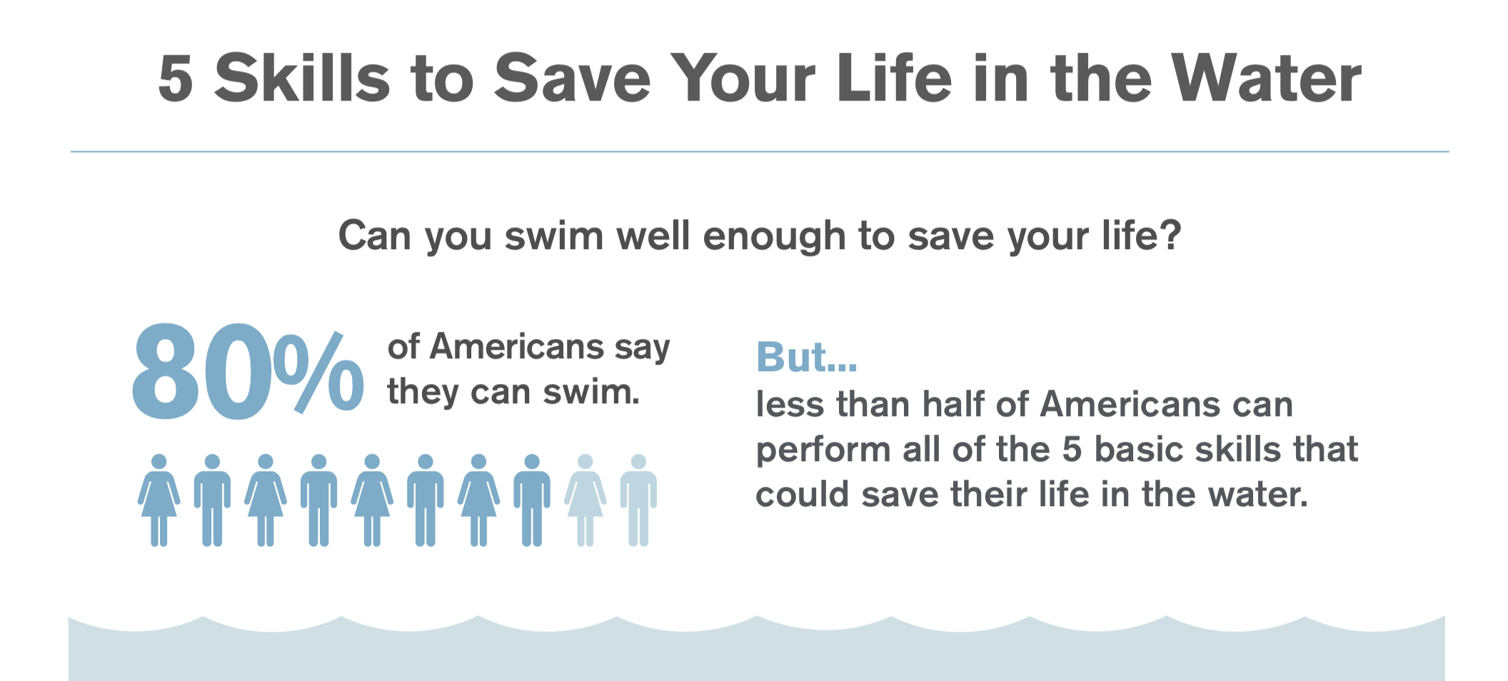 Water Safety | American Red Cross
