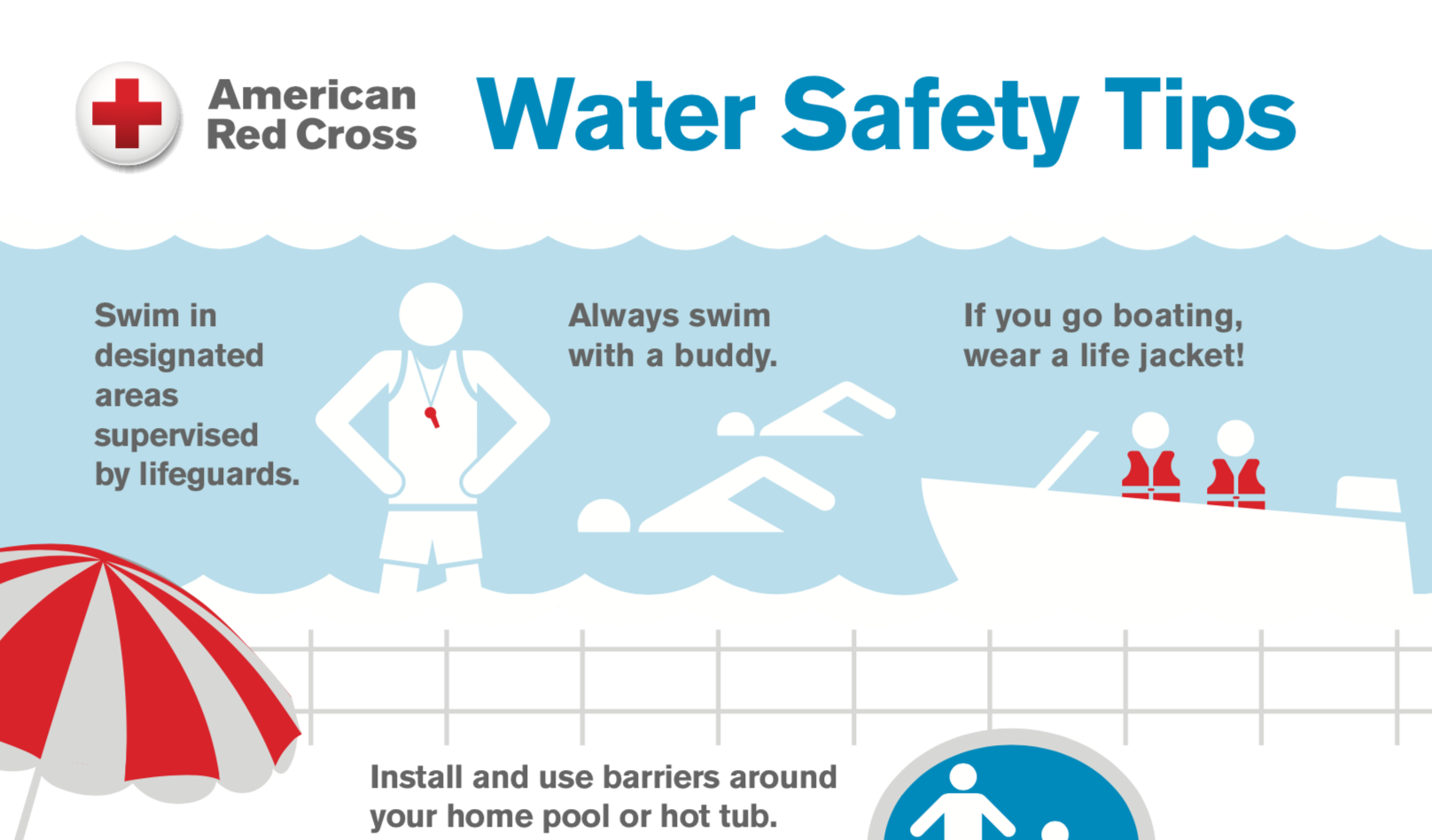 Easy Poster On Save Water For Class 5
