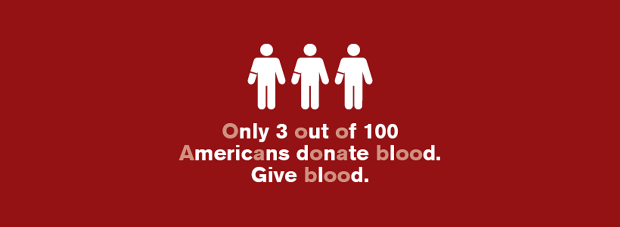 Only 3 out of 100 Americans give blood. Please donate blood.